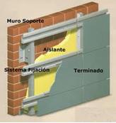 partes fachada ventilada