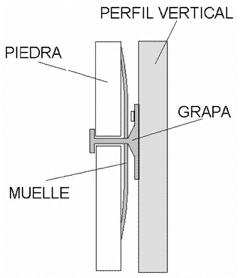 sistema de anclaje de la fachada ventilada